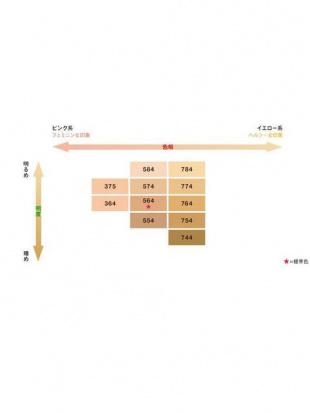 754 【国内正規品】 ペタルスキン フルイド ファンデーションを見る